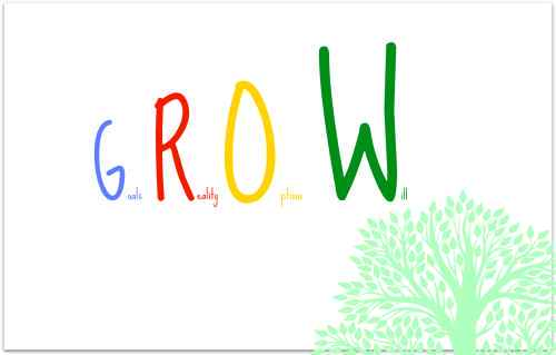 Phương pháp Grow